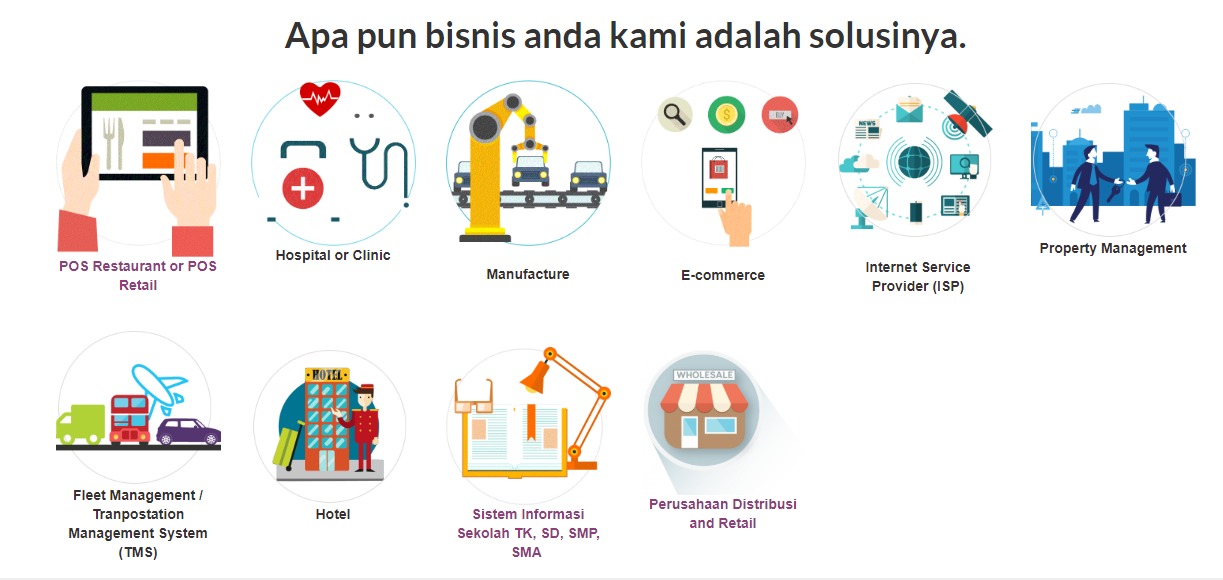 apsschef jasa software dan mobile apps